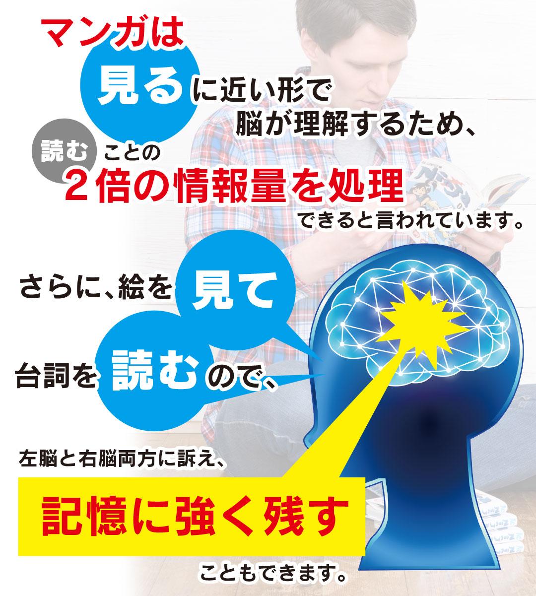 また、マンガは「見る」に近い形で脳が理解するため、「読む」ことの2倍の情報量を処理できるといわれています。 さらに、絵を「見て」台詞を「読む」ので、左脳と右脳両方に訴え、記憶に強く残すこともできます。